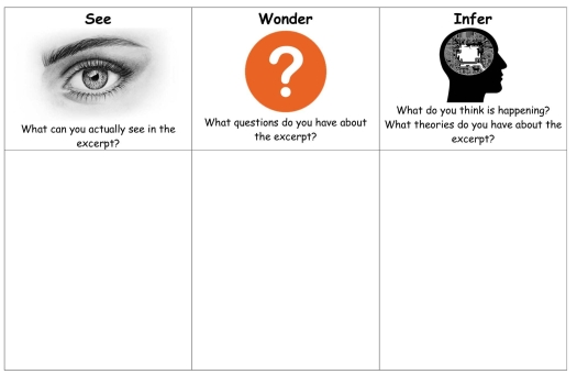 See wonder and infer grid
